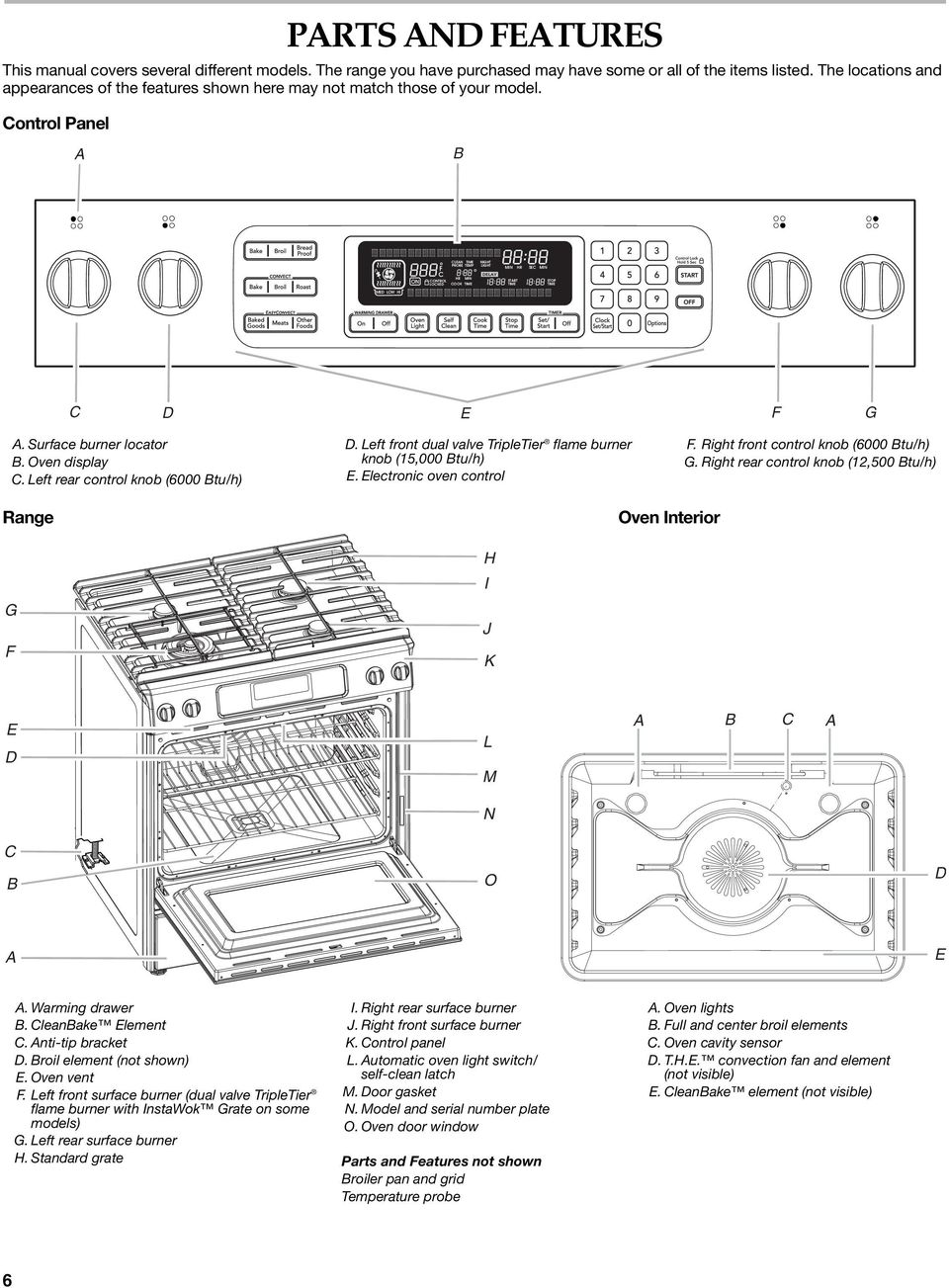 Control Panel A B ON F C CONTROL LOCKED CLEAN PROBE TEMP TIME HR MIN COOK TIME NIGHT LIGHT DELAY MIN HR SEC MIN START TIME STOP TIME MED LOW HI C D E F G A. Surface burner locator B. Oven display C.