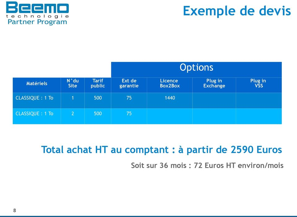 To 1 500 75 1440 CLASSIQUE : 1 To 2 500 75 Total achat HT au