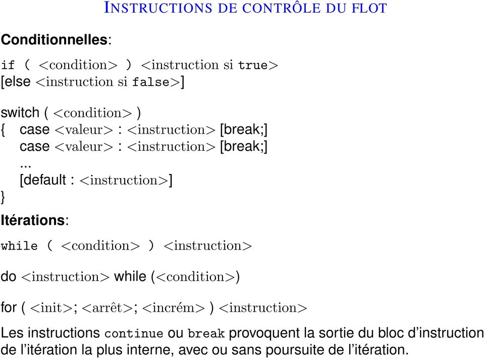 .. [default : <instruction>] Itérations: while ( <condition> ) <instruction> do <instruction> while (<condition>) for ( <init>;
