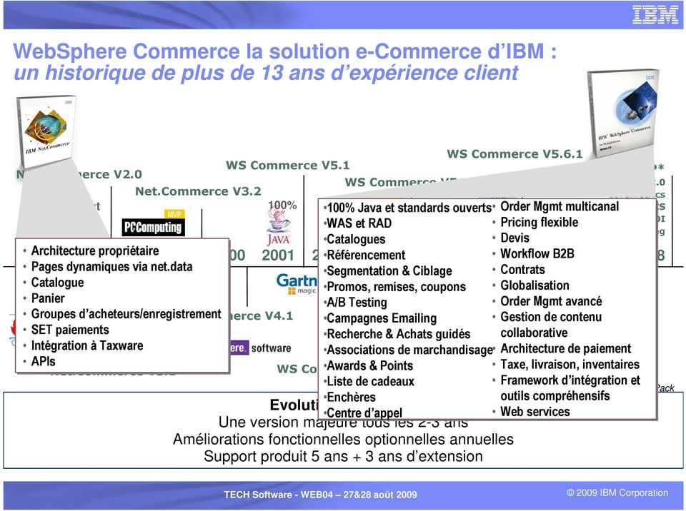 0 Coremetrics Best ecommerce 1st 100% 100% Java MVP Solution et standards ouverts Order Mgmt multicanal Omnifind for WCS SOI WAS et RAD Pricing flexible Business user tooling Catalogues Devis 1996