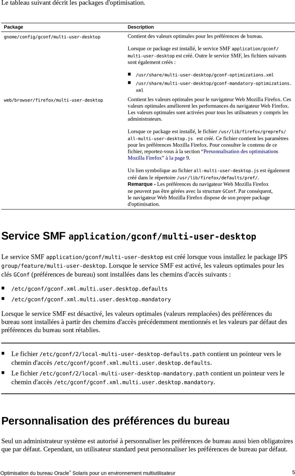 Outre le service SMF, les fichiers suivants sont également créés : web/browser/firefox/multi-user-desktop /usr/share/multi-user-desktop/gconf-optimizations.