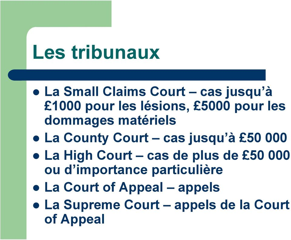 à 50 000 La High Court cas de plus de 50 000 ou d importance