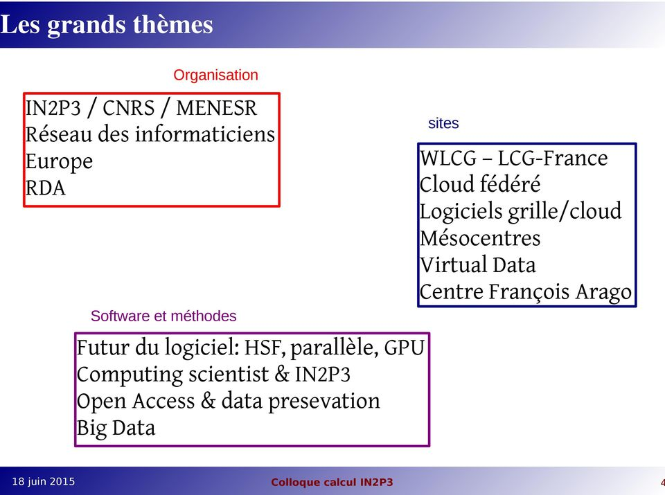 scientist & IN2P3 Open Access & data presevation Big Data sites WLCG LCG-France