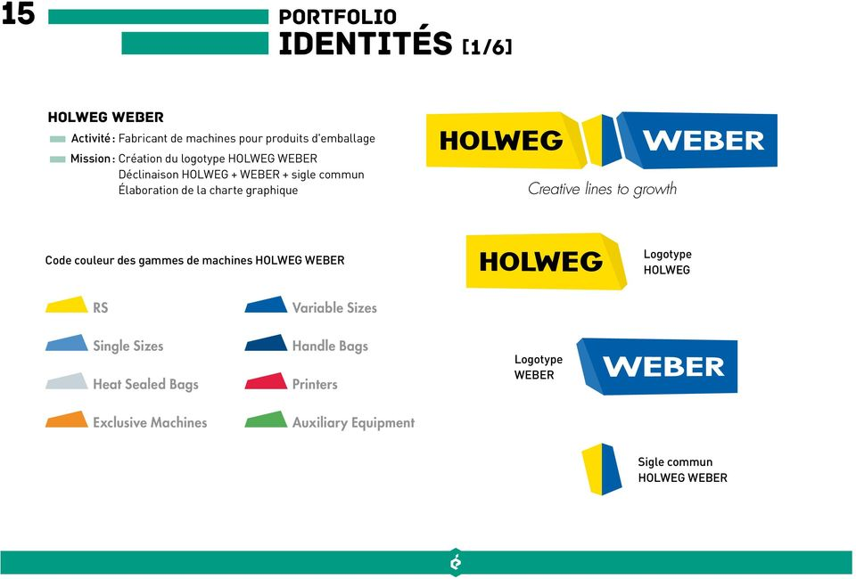 Creative lines to growth Code couleur des gammes de machines HOLWEG WEBER Logotype HOLWEG RS Variable Sizes Single