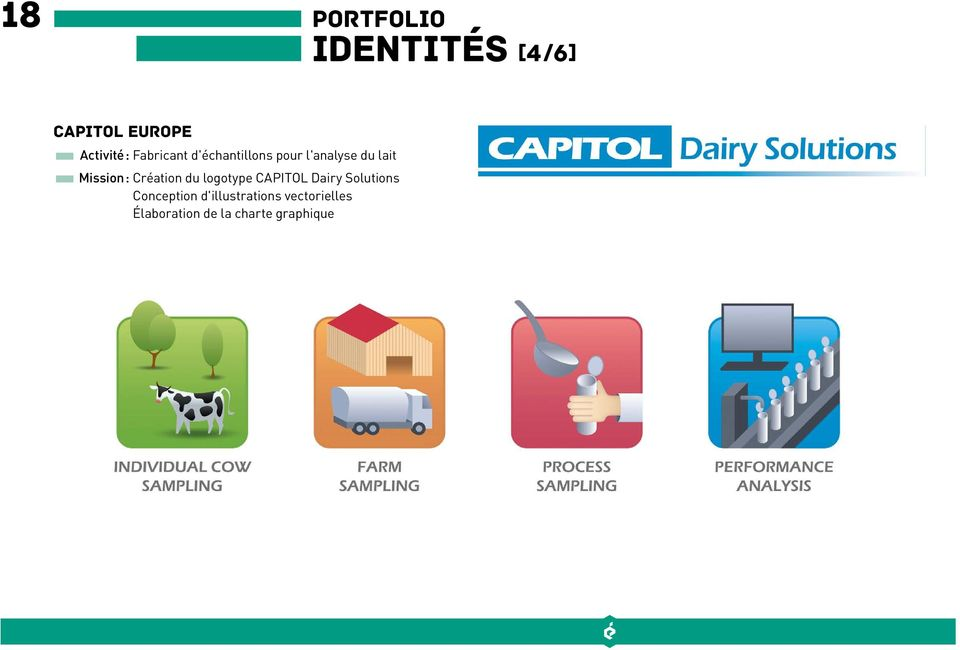 Création du logotype CAPITOL Dairy Solutions Conception