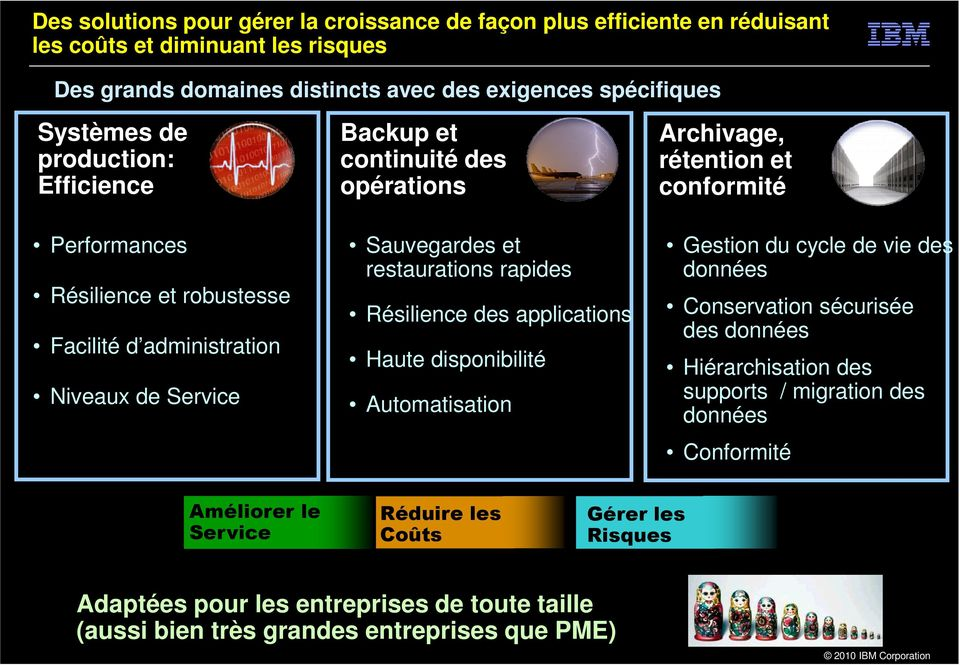 Résilience des applications Haute disponibilité Automatisation Archivage, rétention et conformité Gestion du cycle de vie des données Conservation sécurisée des données Hiérarchisation