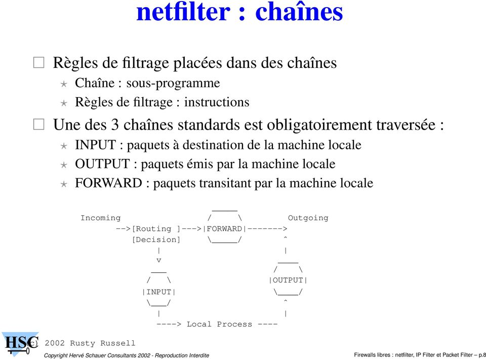 machine locale FORWARD : paquets transitant par la machine locale Incoming / \ Outgoing -->[Routing ]---> FORWARD -------> [Decision] \