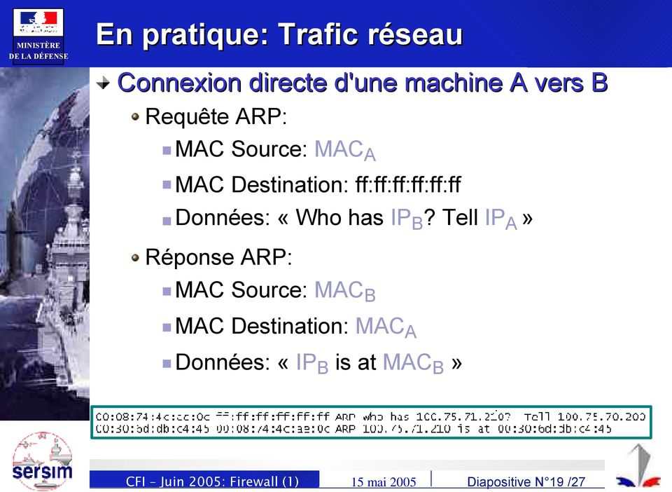 IP B? Tell IP A» Réponse ARP: MAC Source: MAC B MAC Destination: MAC A