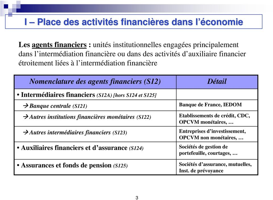 institutions financières monétaires (S122) Autres intermédiaires financiers (S123) Auxiliaires financiers et d assurance (S124) Assurances et fonds de pension (S125) Détail Banque de France,