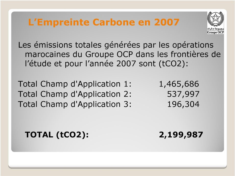 l année 2007 sont (tco2): Total Champ d'application 1: 1,465,686 Total