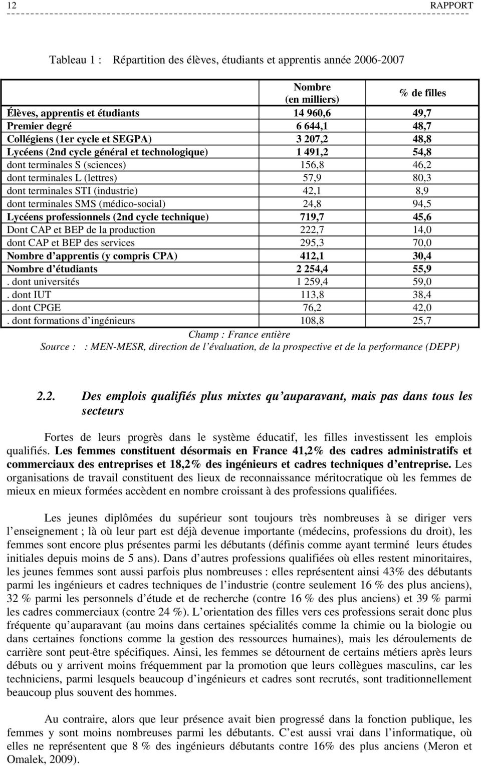 STI (industrie) 42,1 8,9 dont terminales SMS (médico-social) 24,8 94,5 Lycéens professionnels (2nd cycle technique) 719,7 45,6 Dont CAP et BEP de la production 222,7 14,0 dont CAP et BEP des services