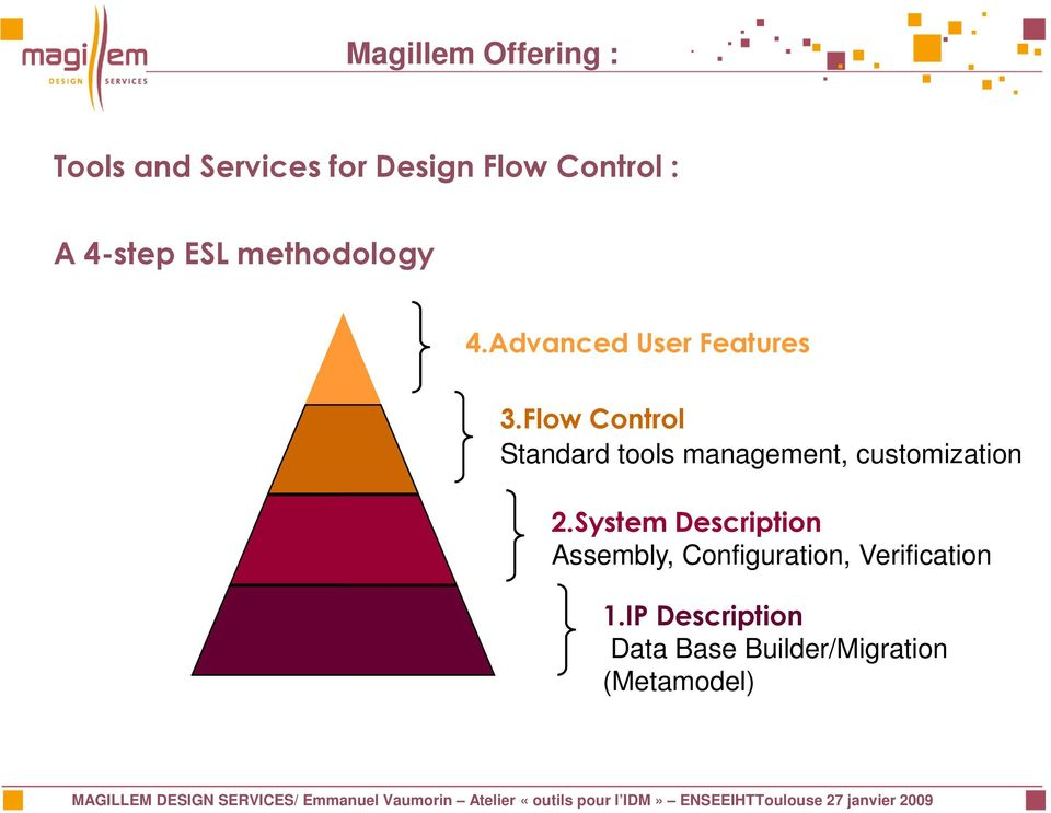 Flow Control Standard tools management, customization 2.