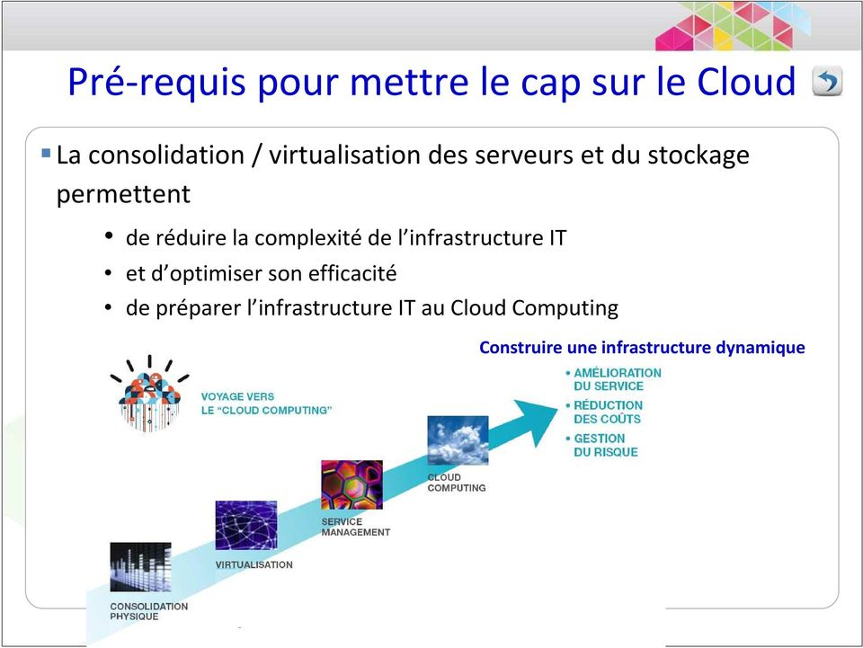 complexitéde l infrastructure IT et d optimiser son efficacité de