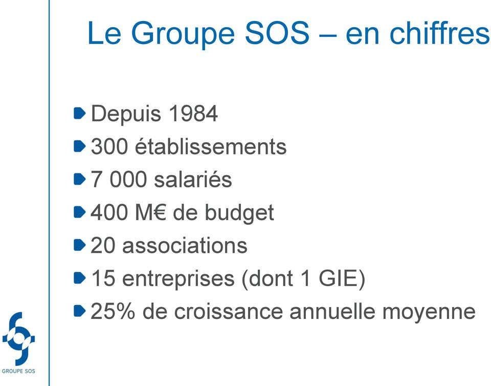 budget 20 associations 15 entreprises