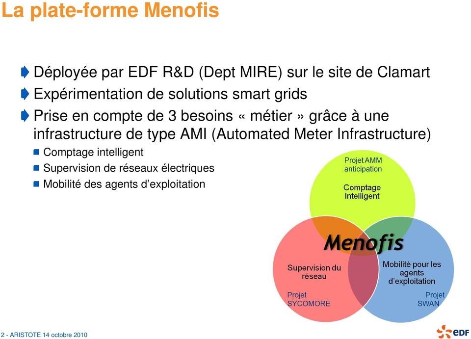 une infrastructure de type AMI (Automated Meter Infrastructure) Comptage intelligent
