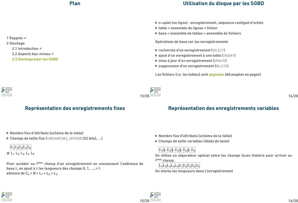 enregistrements recherche d'un enregistrement (SELECT) ajout d'un enregistrement à une table (ISERT) mise à jour d'un enregistrement (UPDATE) suppression d'un enregistrement (DELETE) Les fichiers (i.