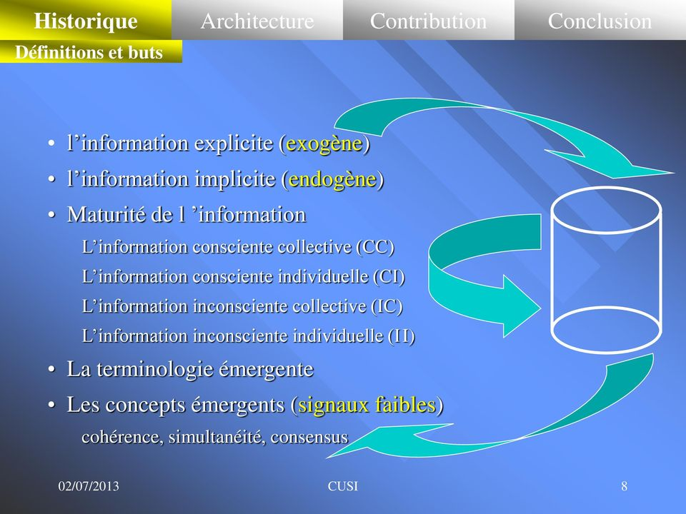 consciente individuelle (CI) L information inconsciente collective (IC) L information inconsciente