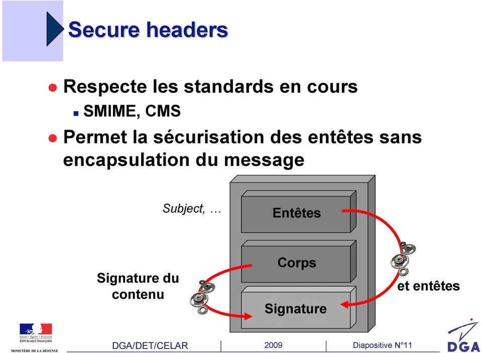 encapsulation du message Subject, Entêtes Signature du