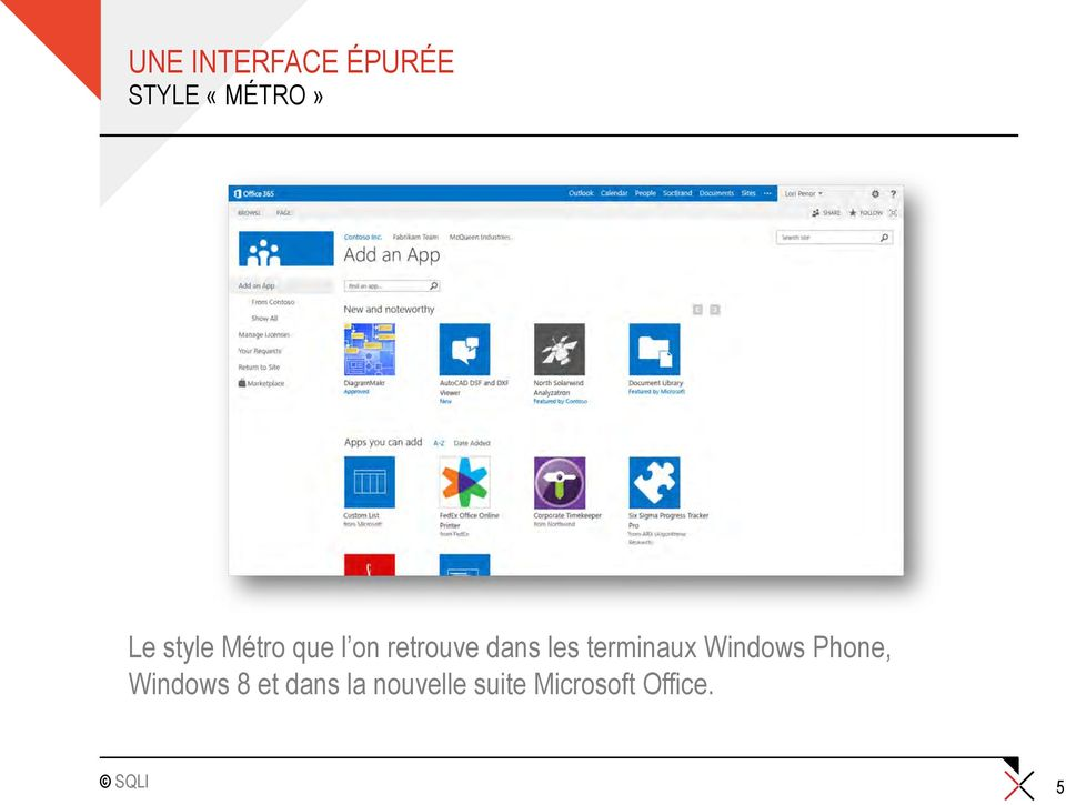 terminaux Windows Phone, Windows 8 et