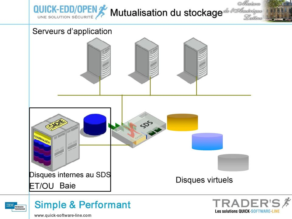 stockage Disques