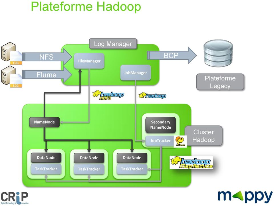 Secondary NameNode JobTracker Cluster Hadoop