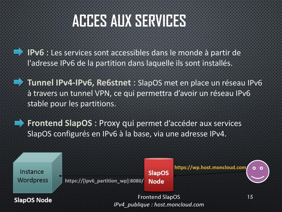 Tunnel IPv4-IPv6, Re6stnet : SlapOS met en place un réseau IPv6 à travers un tunnel VPN, ce qui permettra