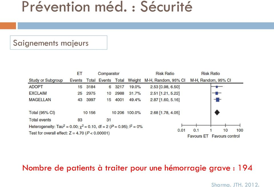Nombre de patients à traiter
