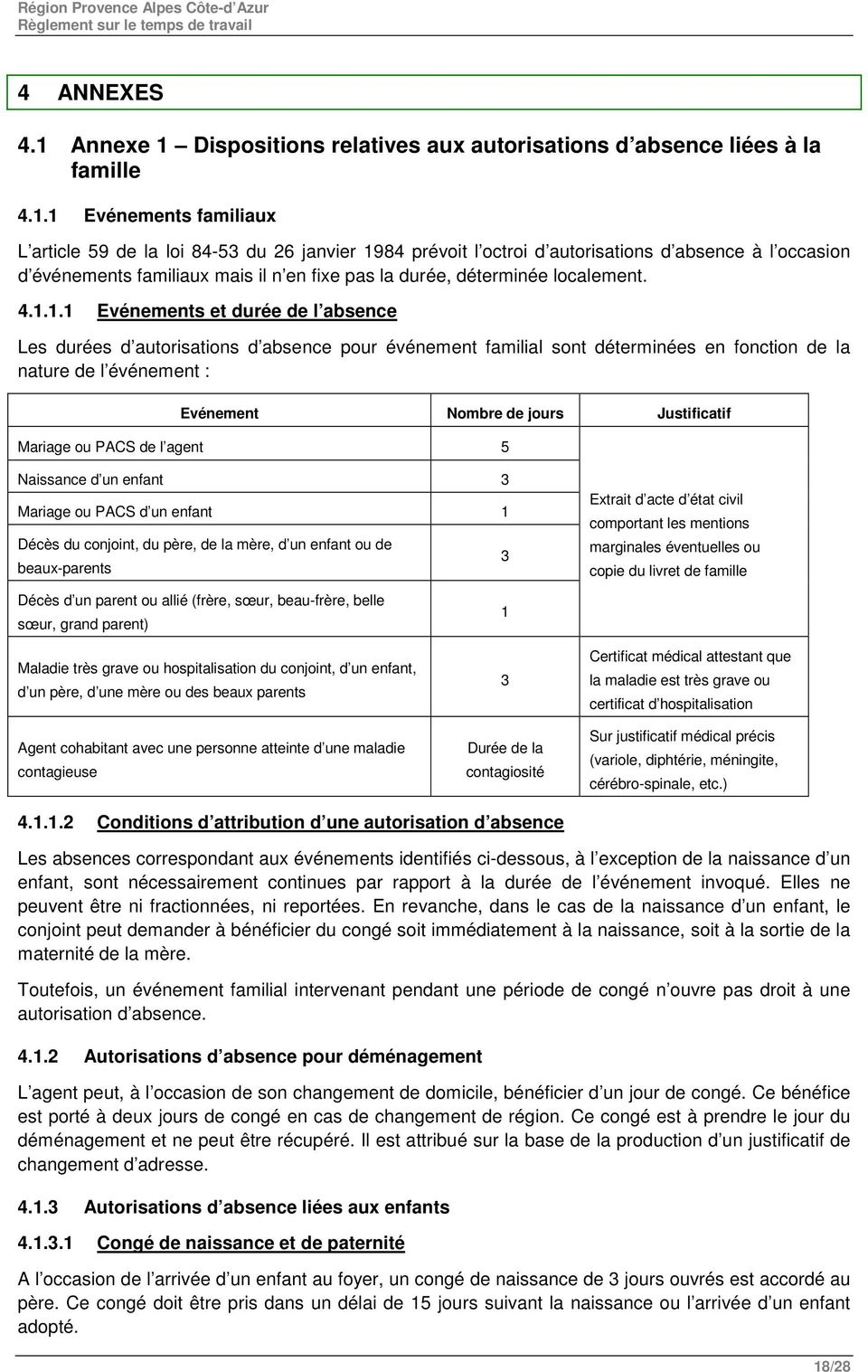 Dispositions relatives aux autorisations d absence liées à la famille 4.1.