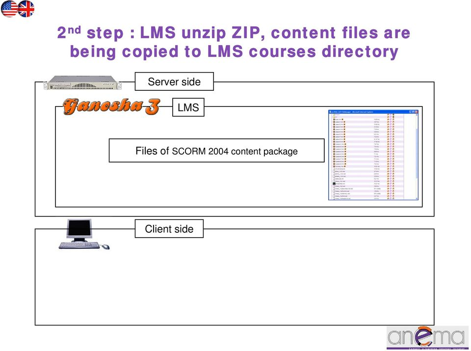 courses directory Server side LMS