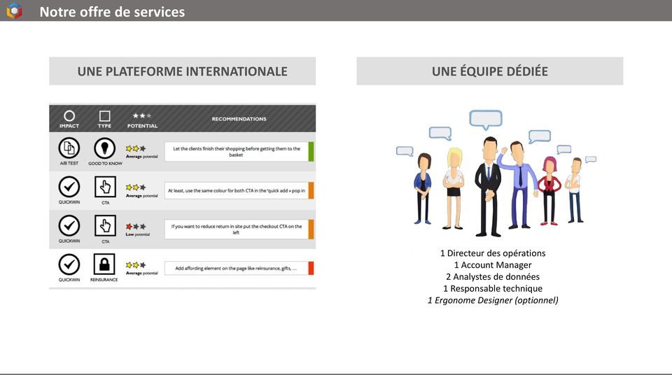 opérations 1 Account Manager 2 Analystes de