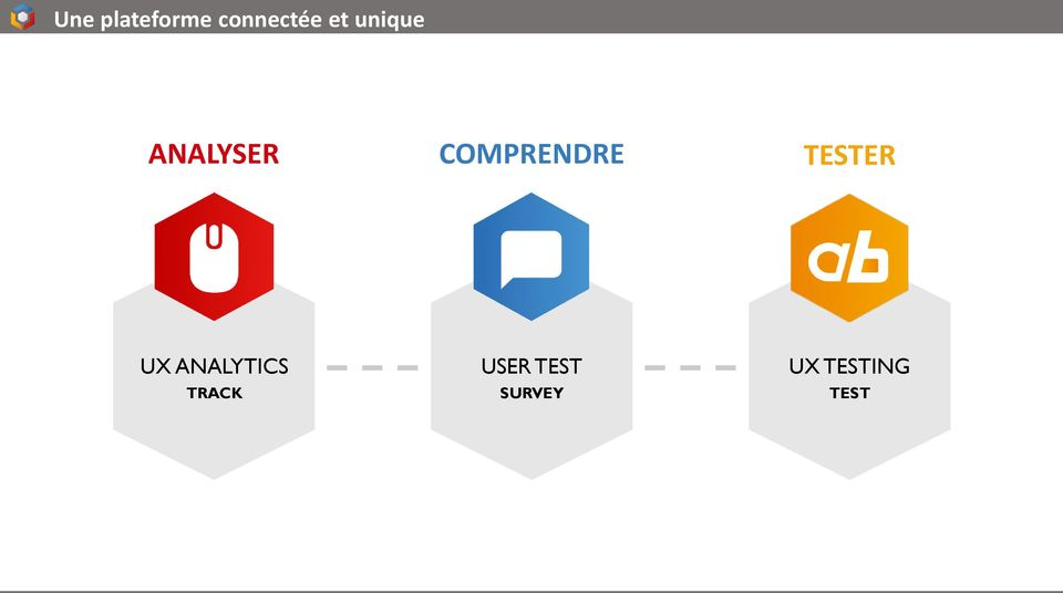 TESTER UX ANALYTICS TRACK