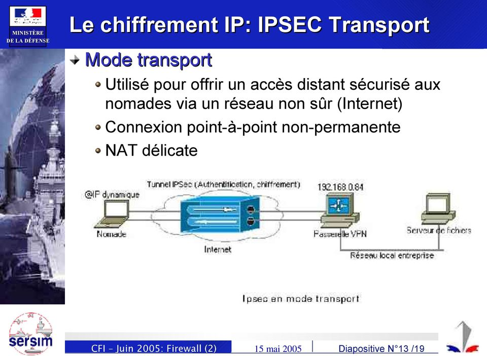 sûr (Internet) Connexion point-à-point non-permanente NAT