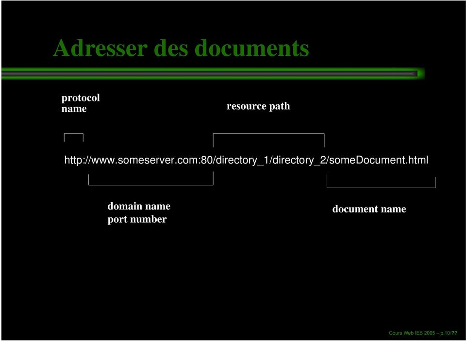 com:80/directory_1/directory_2/somedocument.