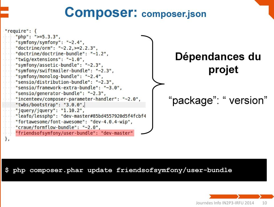 version $ php composer.