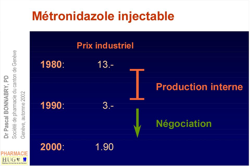 - Production interne