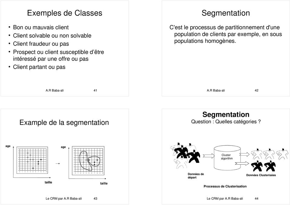 R Baba-ali 41 A.R Baba-ali 42 Example de la segmentation Segmentation Question : Quelles catégories?