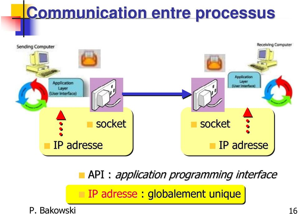 : application programming interface