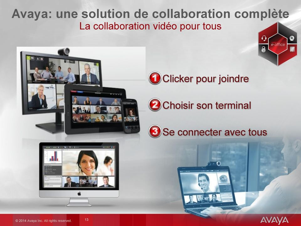joindre Choisir son terminal Se connecter