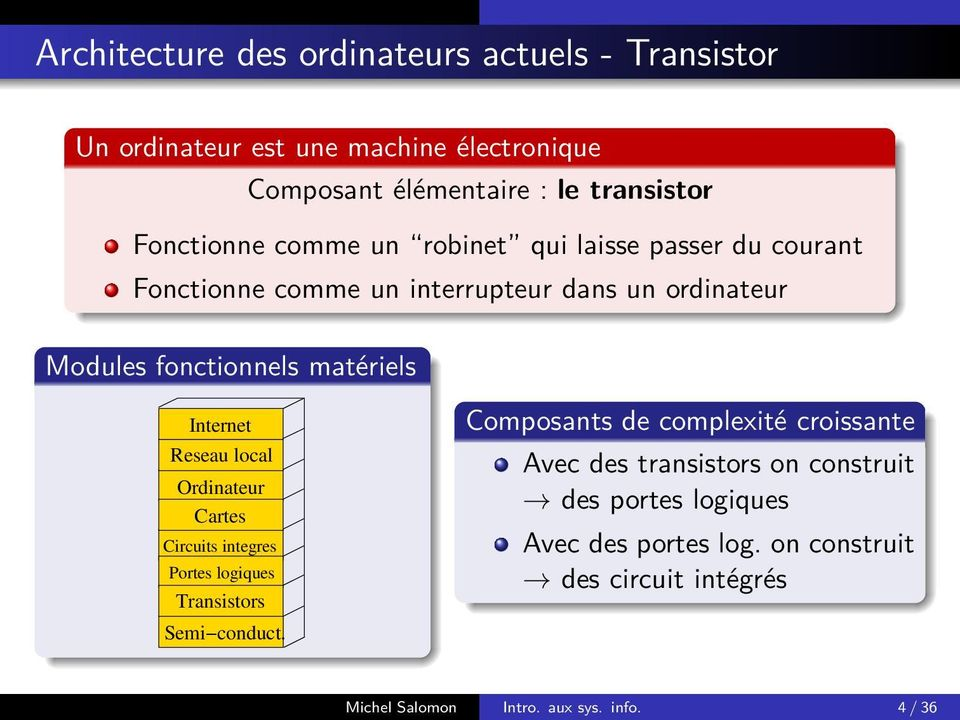 Internet Reseau local Ordinateur Cartes Circuits integres Portes logiques Transistors Semi conduct.