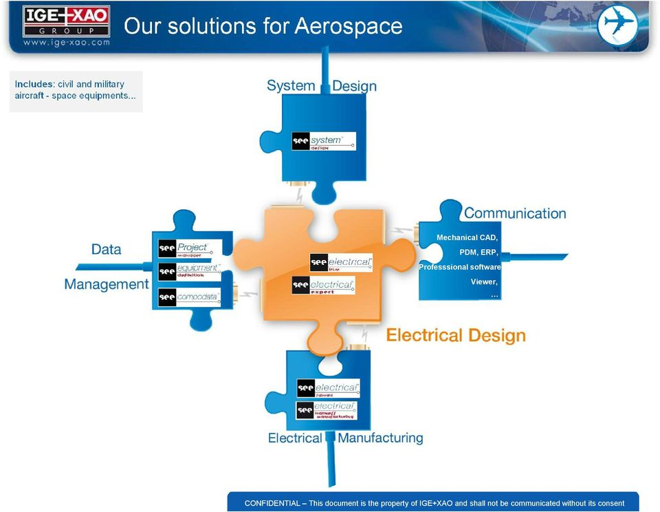 aircraft - space equipments.