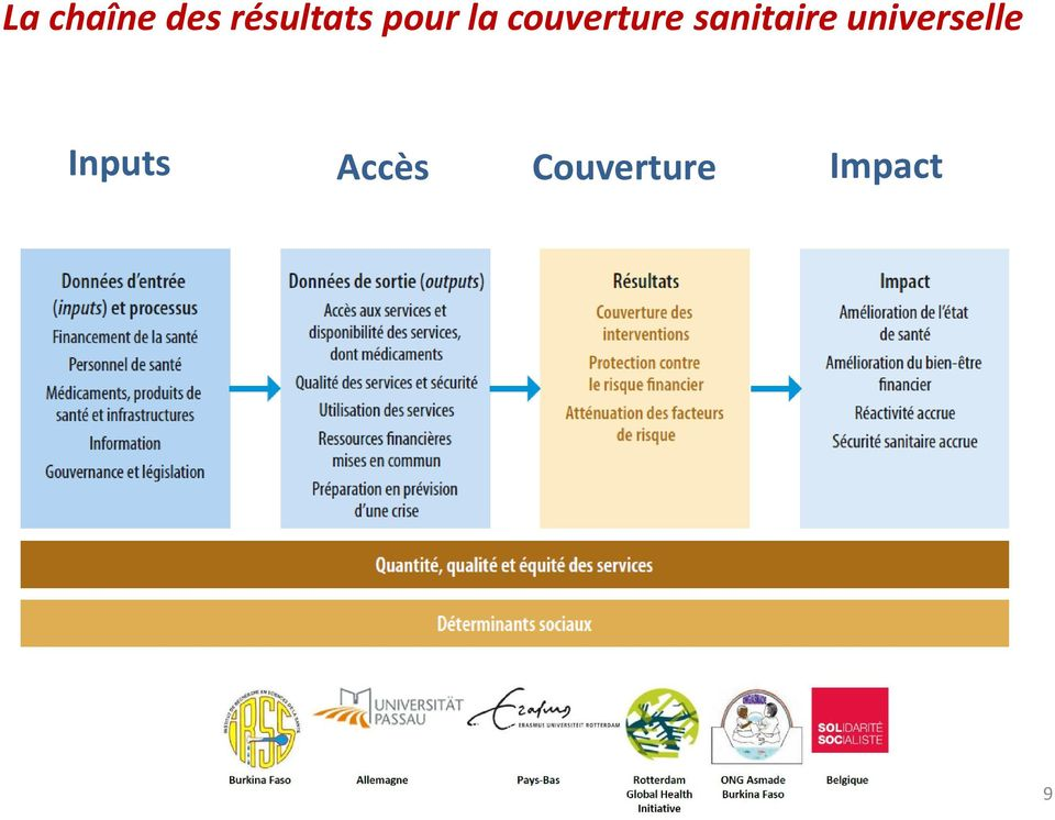 sanitaire universelle