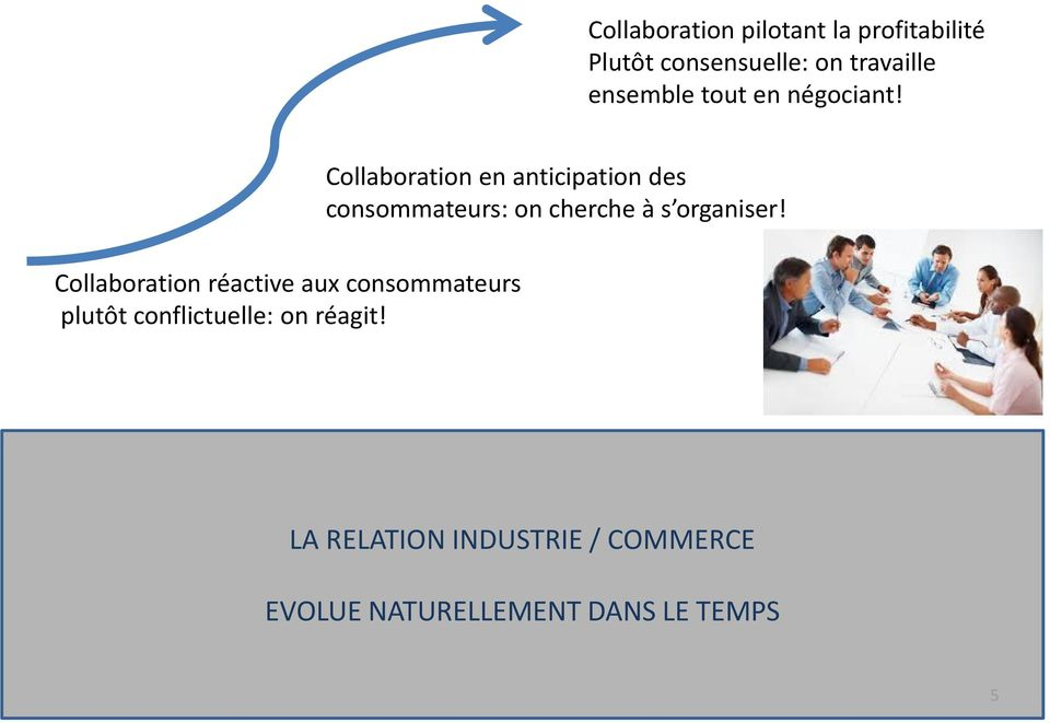 Collaboration en anticipation des consommateurs: on cherche à s organiser!