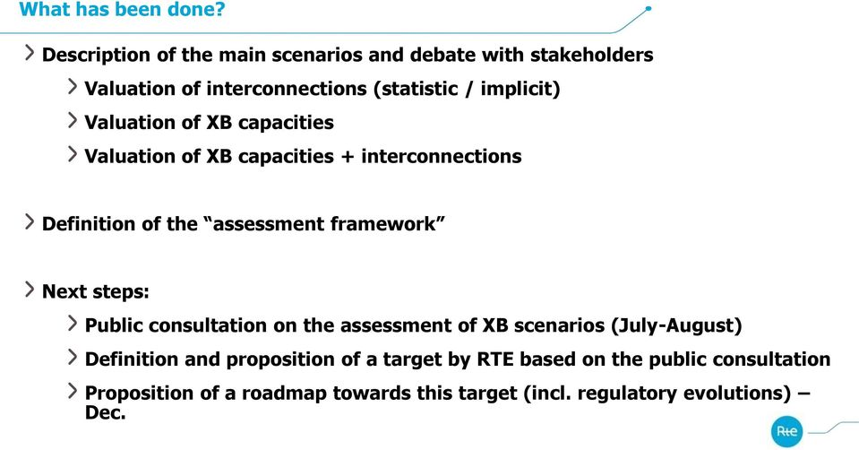 Valuation of XB capacities Valuation of XB capacities + interconnections Definition of the assessment framework Next