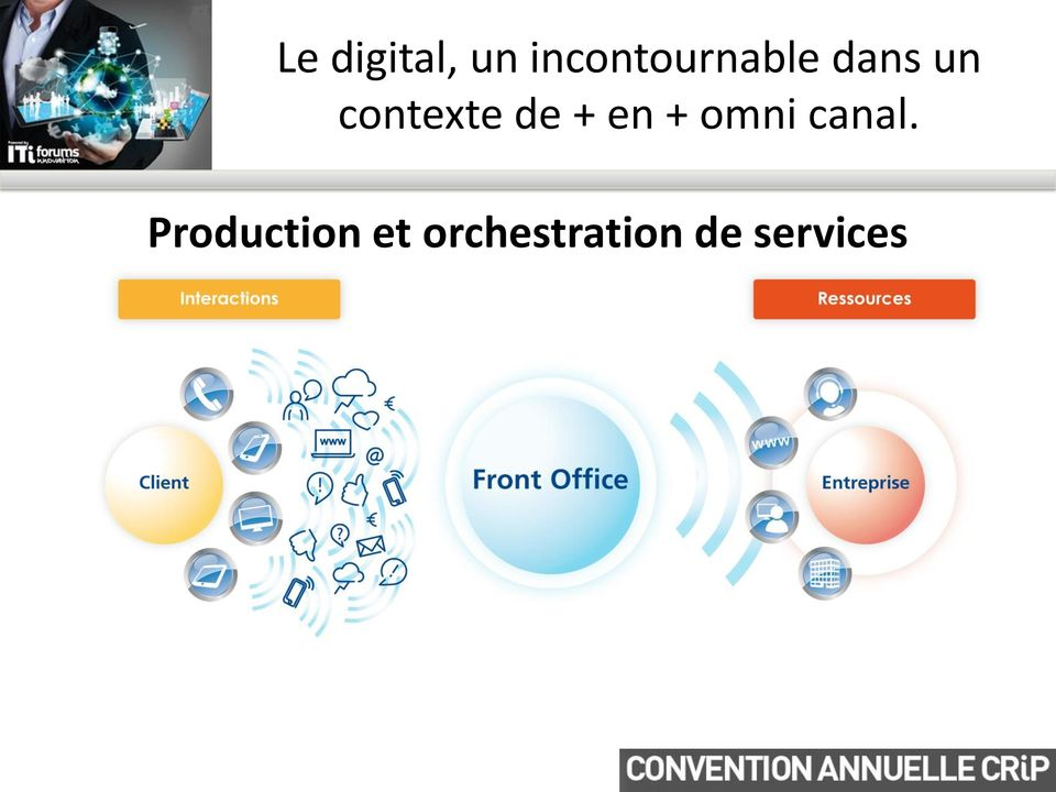 Production et orchestration de