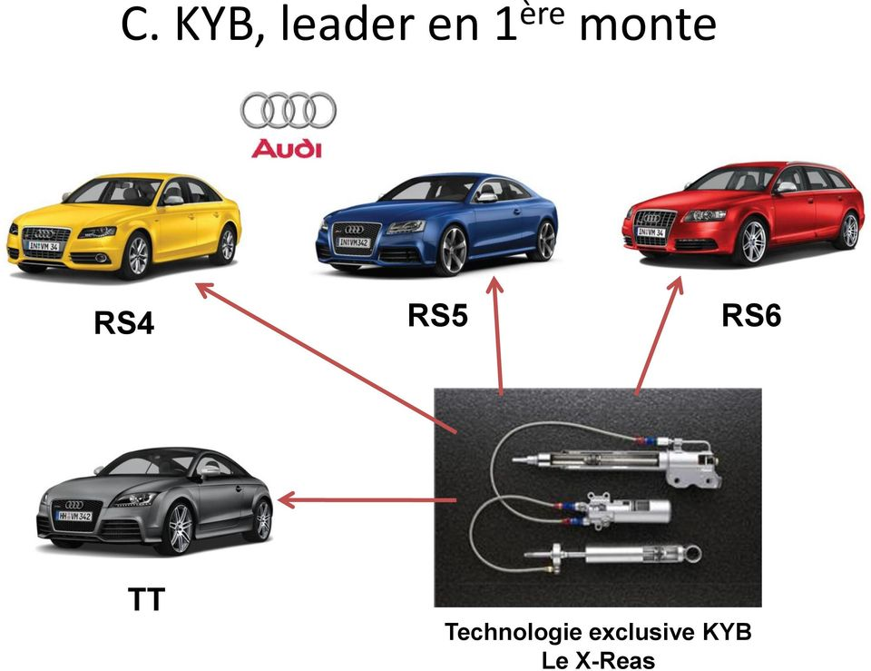 RS6 TT Technologie