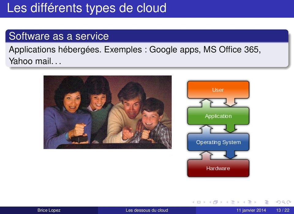 Exemples : Google apps, MS Office 365, Yahoo