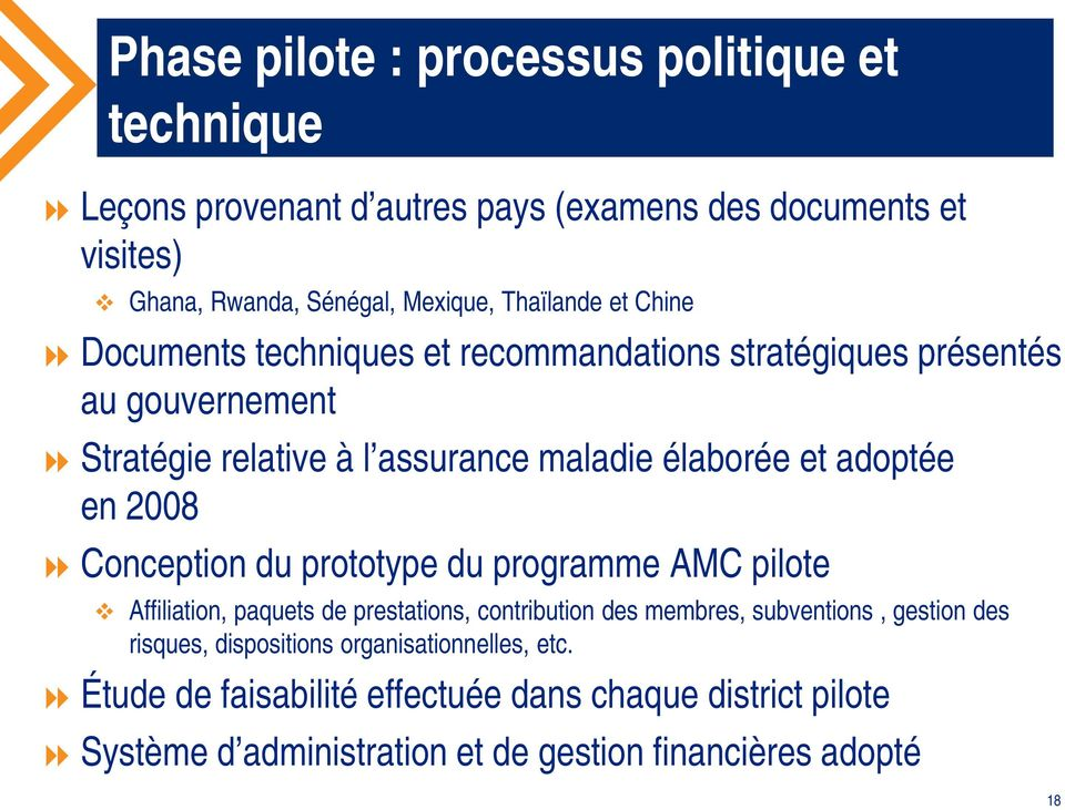 adoptée en 2008 Conception du prototype du programme AMC pilote Affiliation, paquets de prestations, contribution des membres, subventions, gestion des