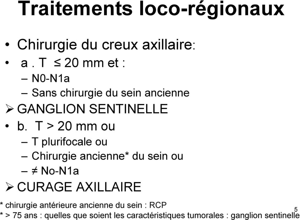 T > 20 mm ou T plurifocale ou Chirurgie ancienne* du sein ou No-N1a CURAGE AXILLAIRE *