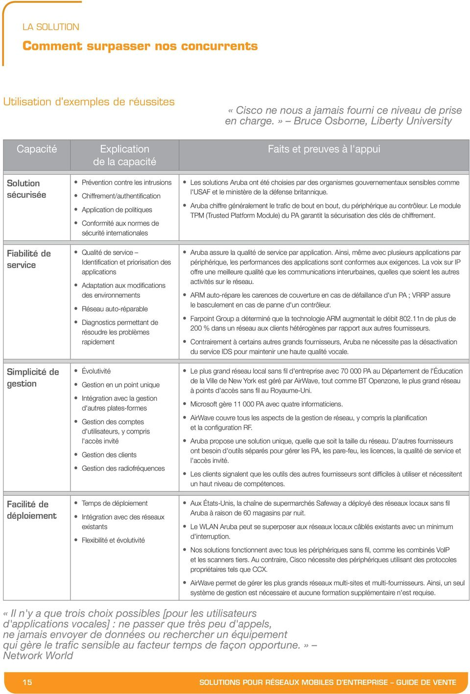 Chiffrement/authentification Application de politiques Conformité aux normes de sécurité internationales Qualité de service Identification et priorisation des applications Adaptation aux