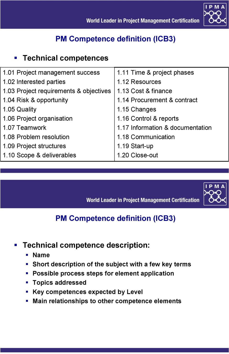 14 Procurement & contract 1.15 Changes 1.16 Control & reports 1.17 Information & documentation 1.18 Communication 1.19 Start-up 1.